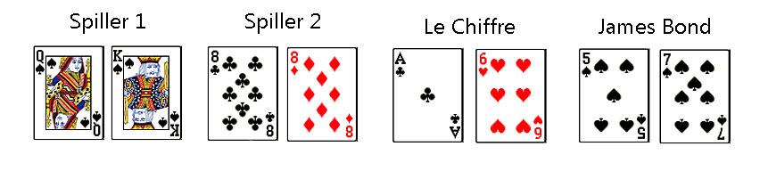 Casino Royal Hænder